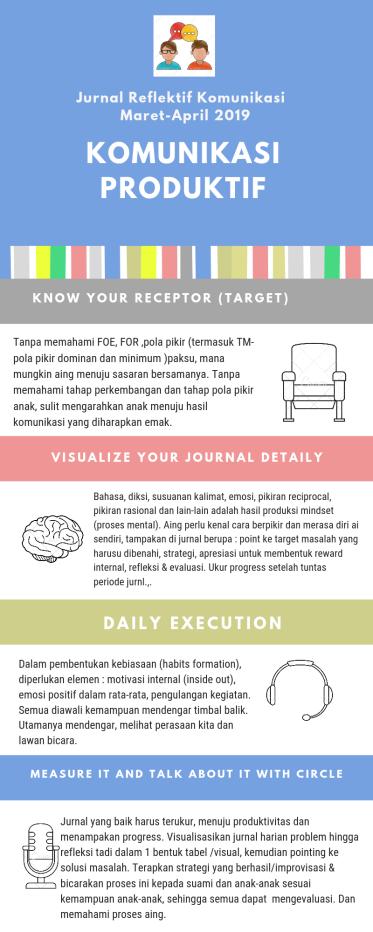 Irnova-komunikasi produktif